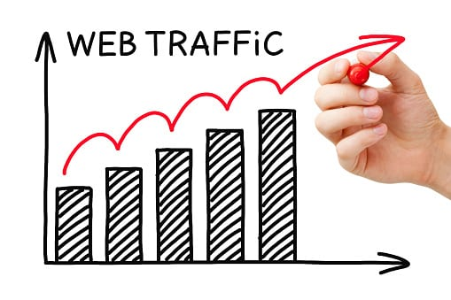 Proven Tactics to Drive Traffic to Your Website in 2021